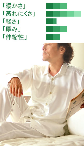川俣シルクパジャマ