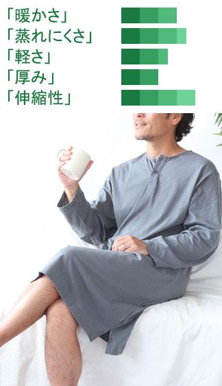 天竺ニットメンズパジャマ