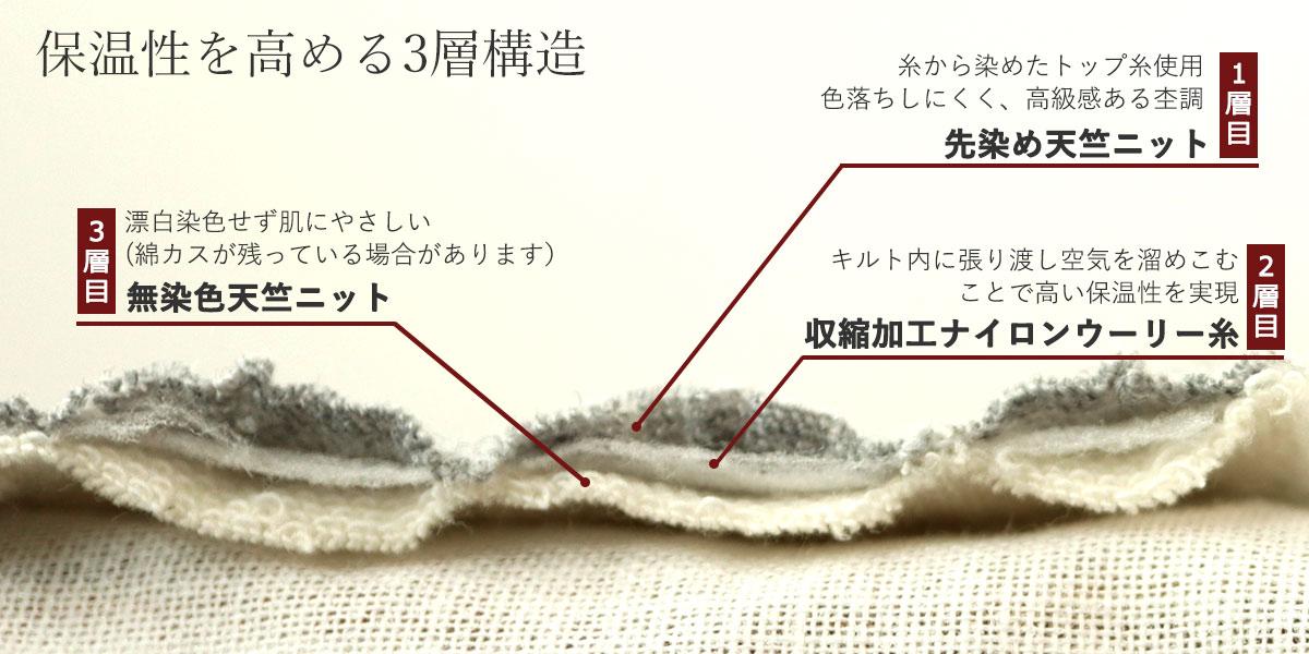 保温性を高める3層構造