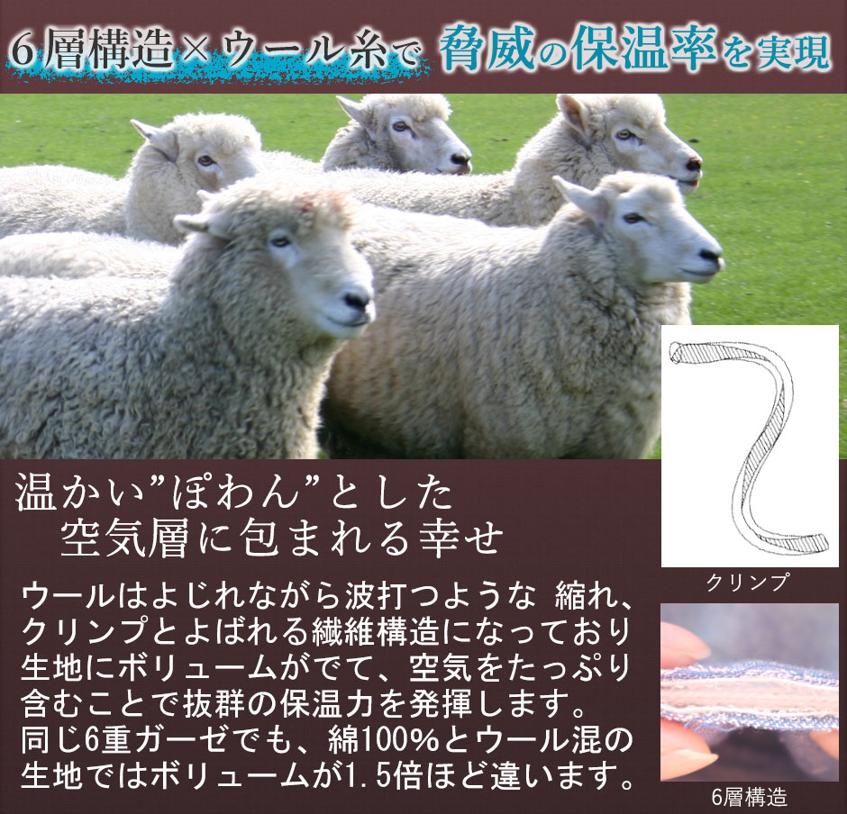 6層構造×ウール糸で脅威の保温率を実現