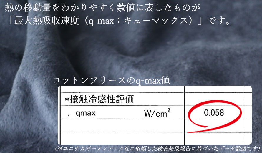 Q-max値