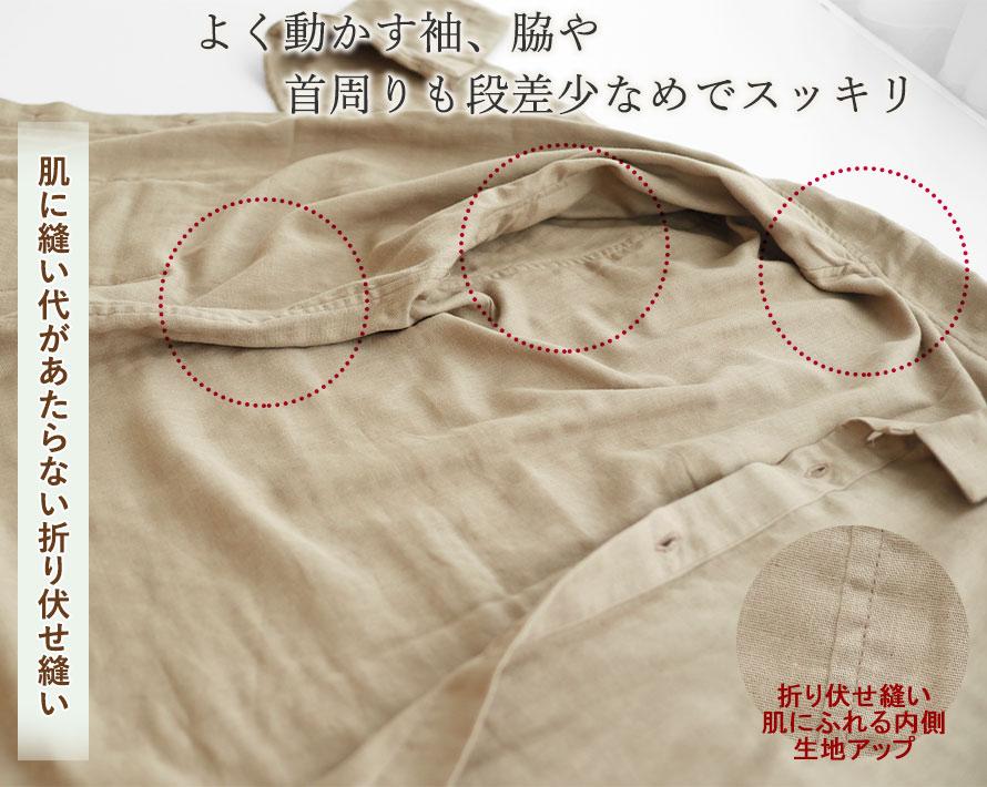 折り伏せ縫い