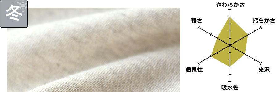 綿ニット生地アップ
